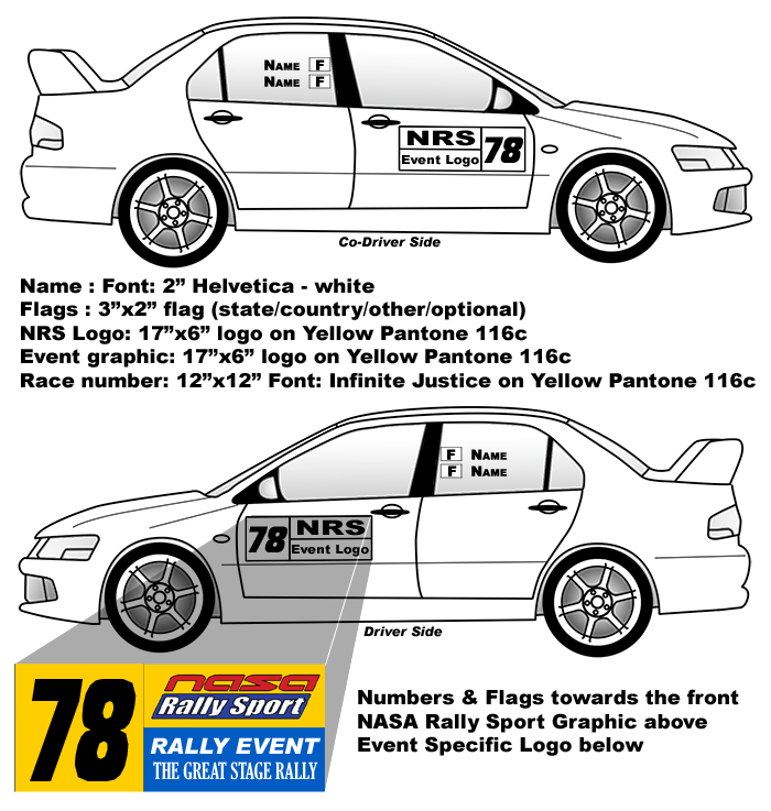 http://www.nasarallysport.com//graphics/StickerPackage.png